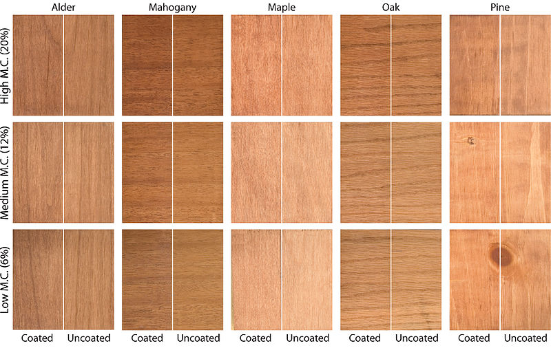 Woodwork Designs Comparison Chart